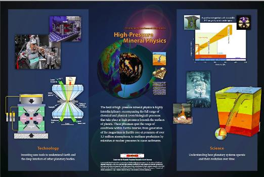 High-Pressure Mineral Physics