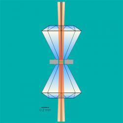 Laser Heated Diamond